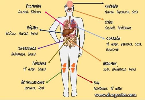 Super_alimentos_para_la_salud